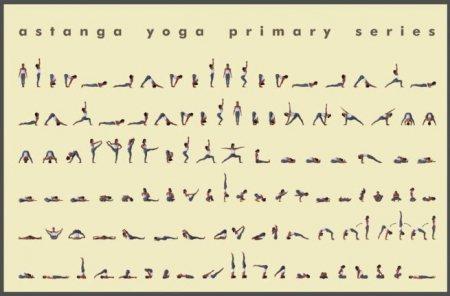 practica de ashtanga yoga - clases de ashtanga yoga