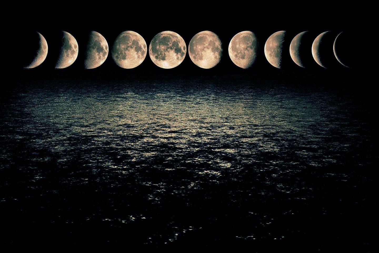 Secuencia Lunar Chandra Krama*